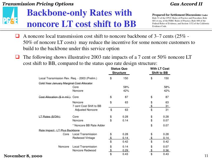 Backbone-only Rates with