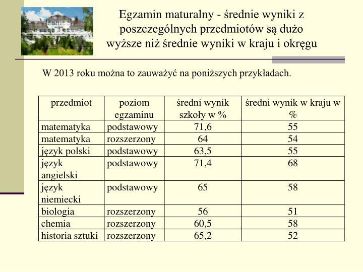 Egzamin maturalny - średnie wyniki z poszczególnych przedmiotów są dużo wyższe niż średnie wyniki w kraju i okręgu