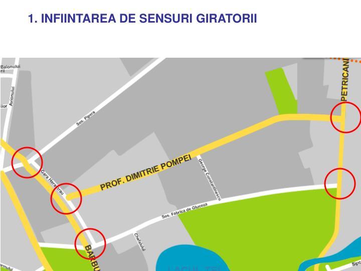 1. INFIINTAREA DE SENSURI GIRATORII