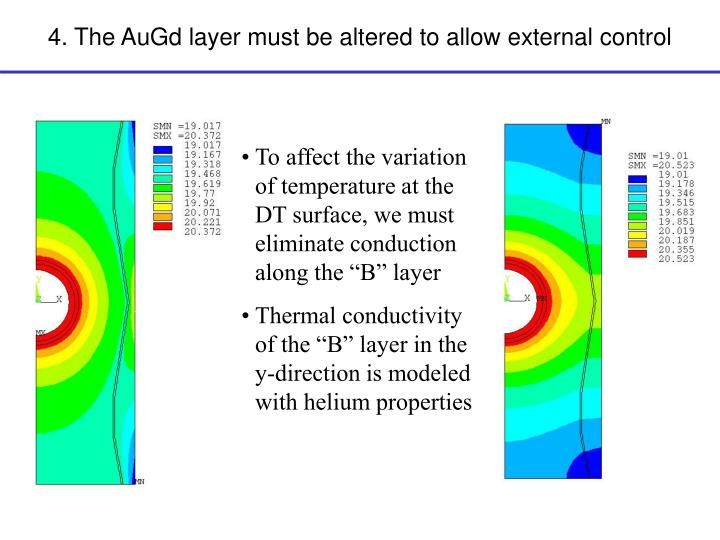 4. The AuGd layer must be altered to allow external control