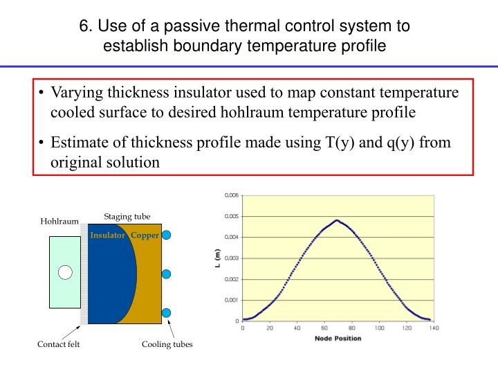 6. Use of a passive thermal control system to