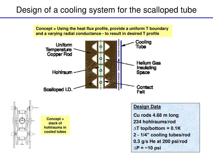 Design of a cooling system for the scalloped tube