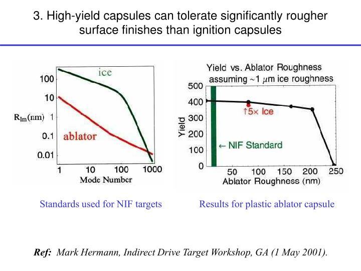 3. High-yield capsules can tolerate significantly rougher