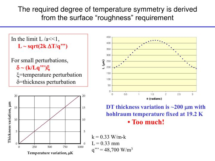 The required degree of temperature symmetry is derived