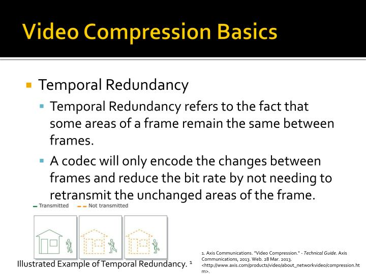 Video compression basics1