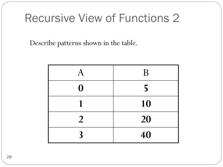 Recursive View of Functions 2