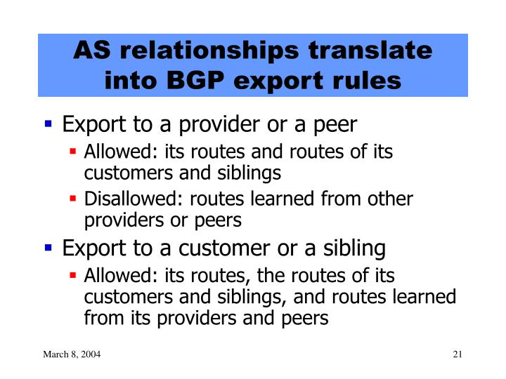 AS relationships translate into BGP export rules