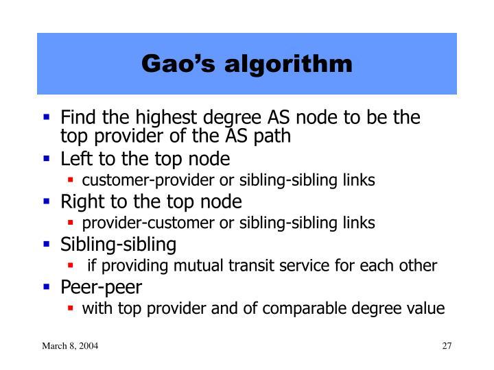 Gao's algorithm