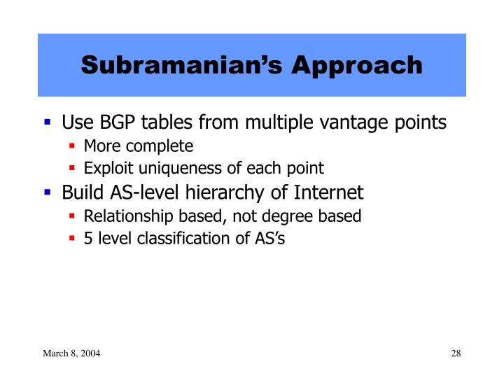 Subramanian's Approach