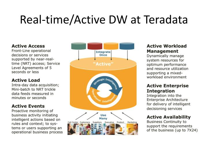 Real-time/Active DW at Teradata