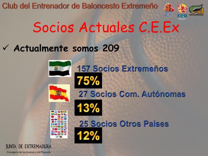 Socios Actuales C.E.Ex