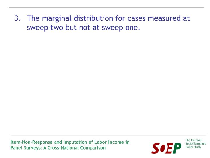 3.		The marginal distribution for cases measured at