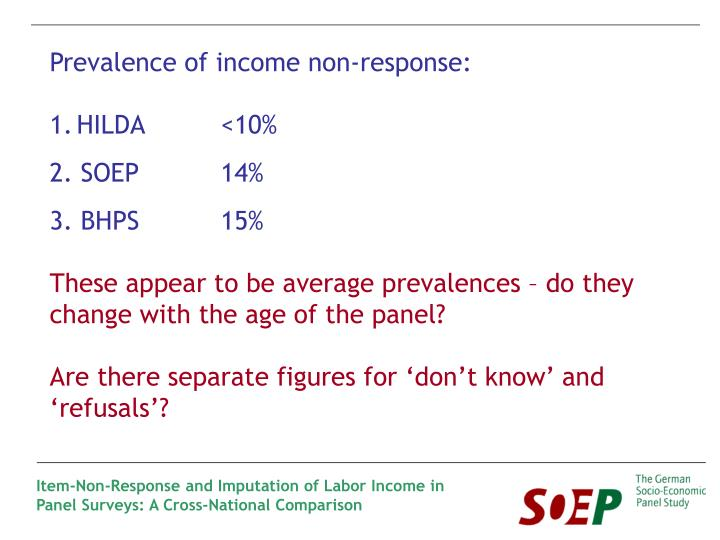 Prevalence of income non-response: