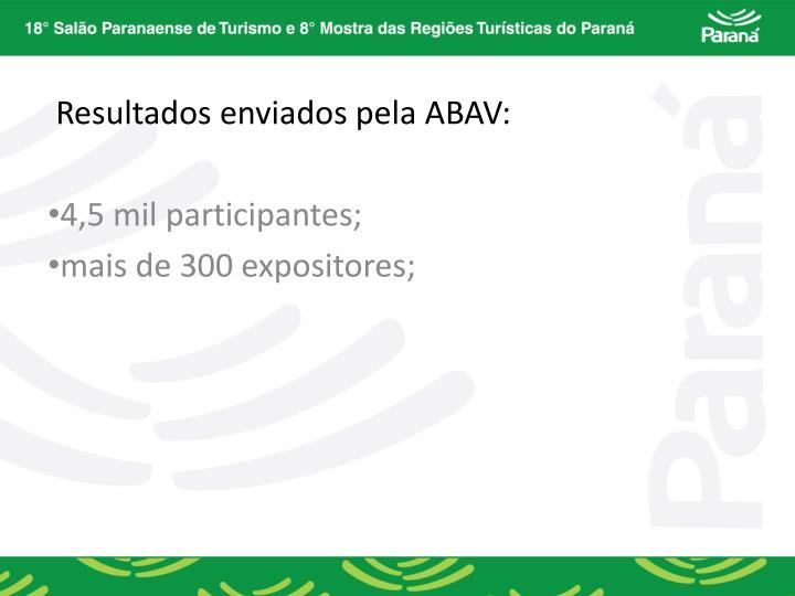 Resultados enviados pela ABAV: