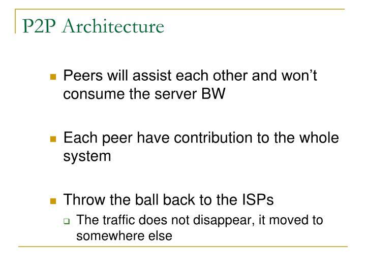 P2P Architecture