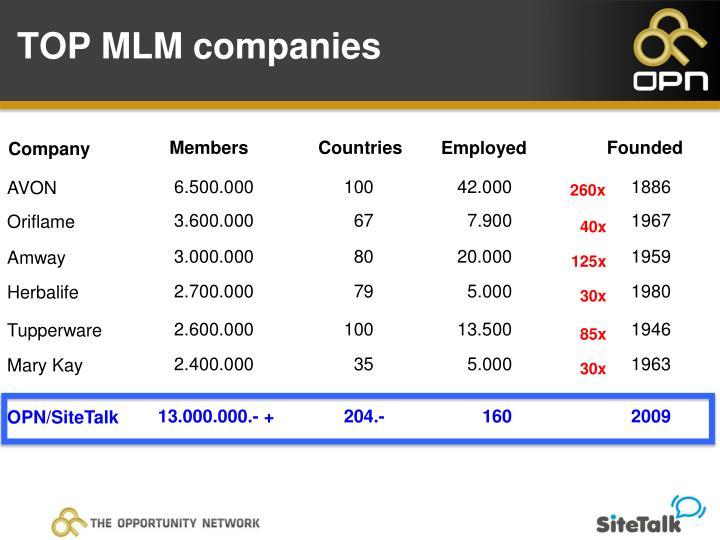 TOP MLM companies