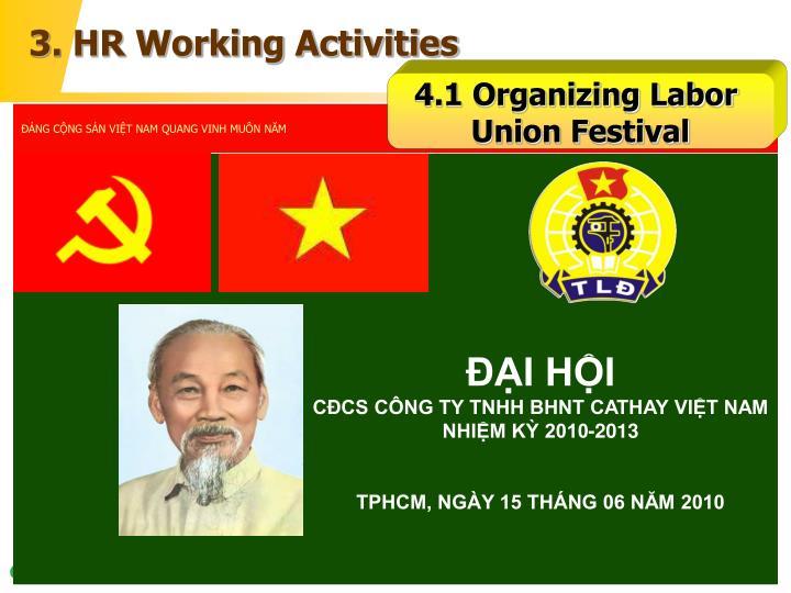 3. HR Working Activities