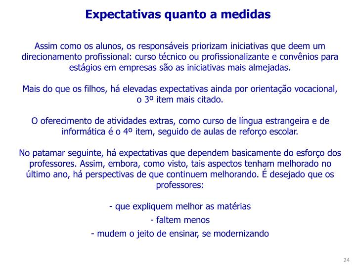 Expectativas quanto a medidas