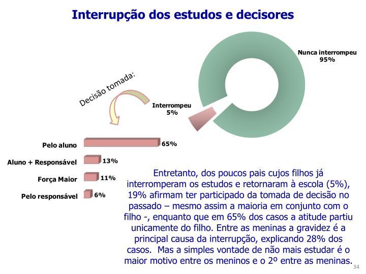 Interrupção dos estudos e decisores