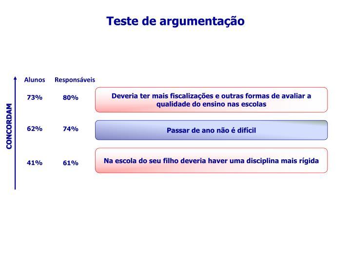 Teste de argumentação