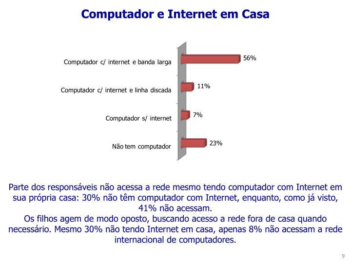 Computador e Internet em Casa