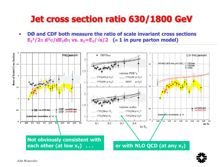 Jet cross section ratio