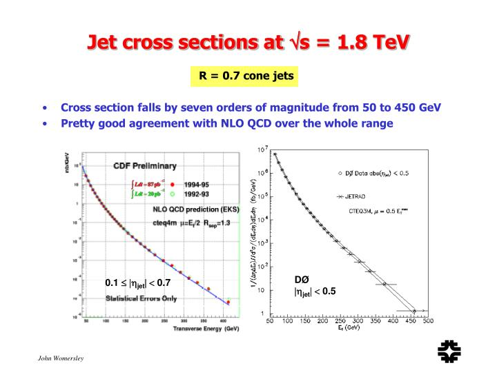 Jet cross sections at