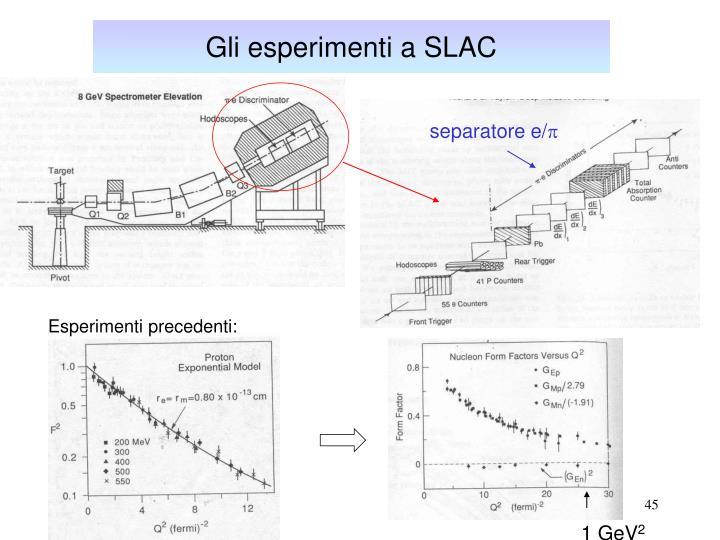 Gli esperimenti a SLAC