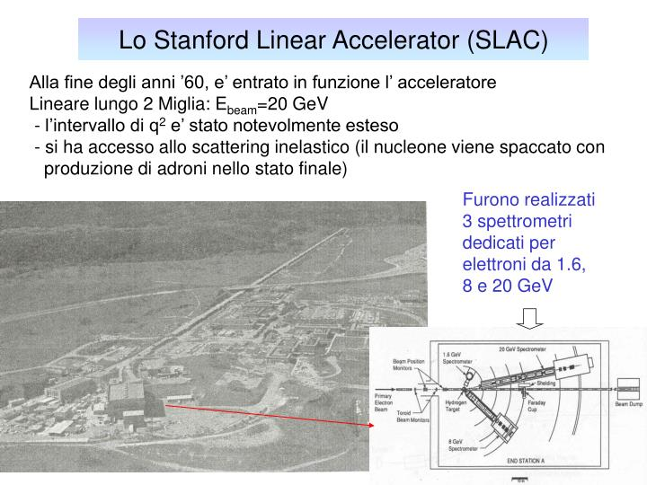 Lo Stanford Linear Accelerator (SLAC)