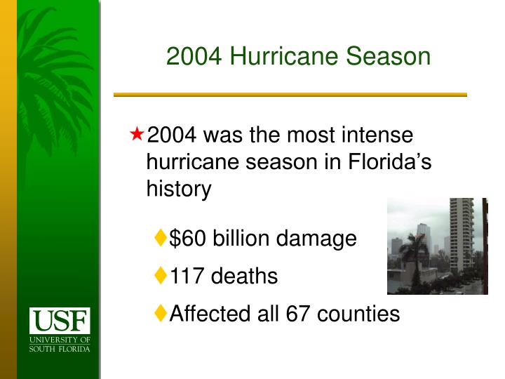 2004 Hurricane Season