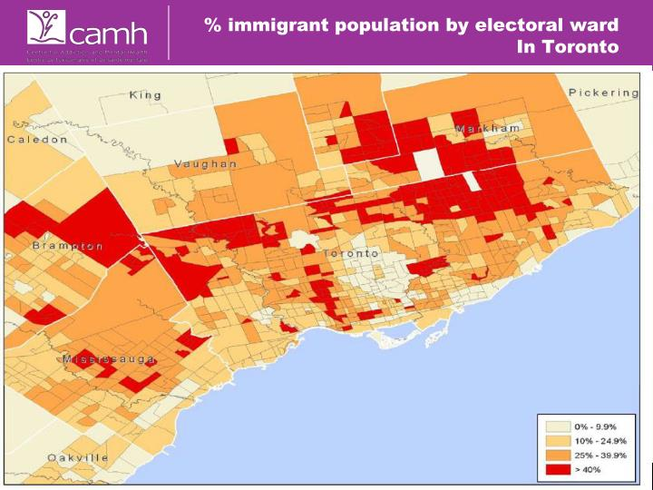 % immigrant population by electoral ward