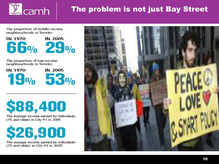 The problem is not just Bay Street