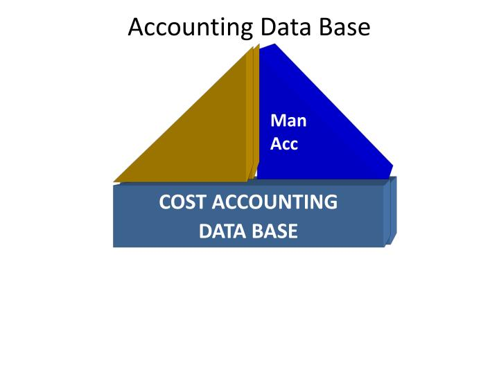 Accounting Data Base