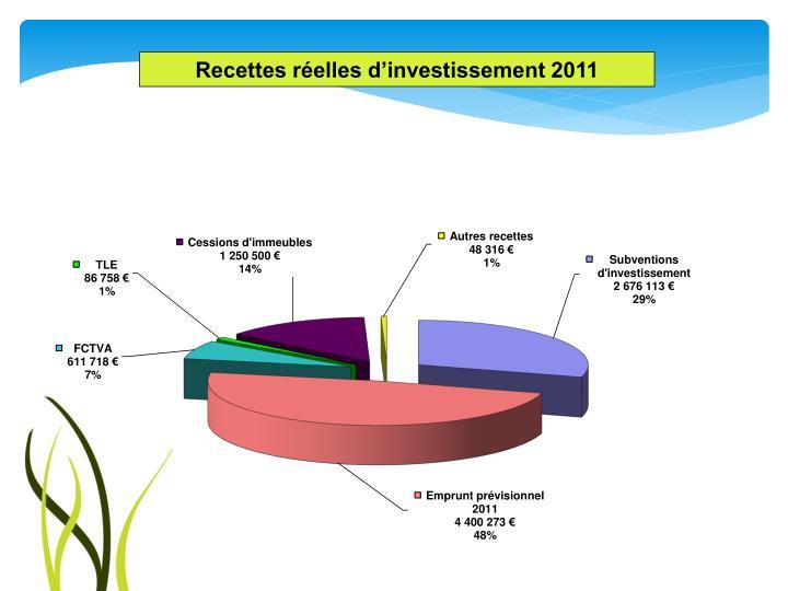 Recettes réelles d'investissement 2011