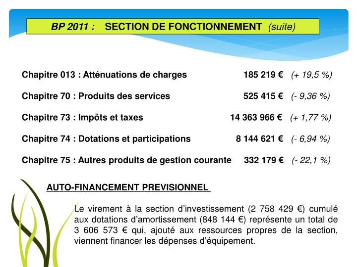 BP 2011 :
