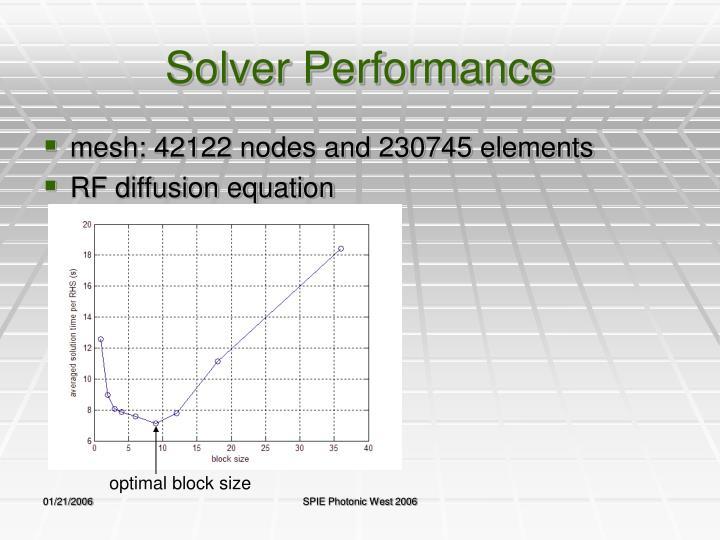 Solver Performance