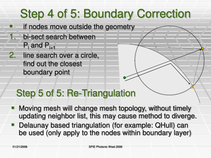 Step 4 of 5: Boundary Correction