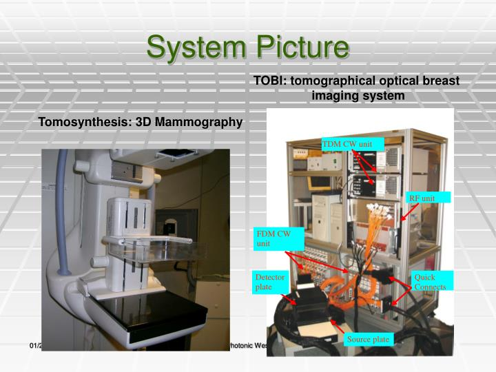 System Picture