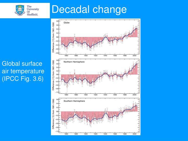 Decadal change