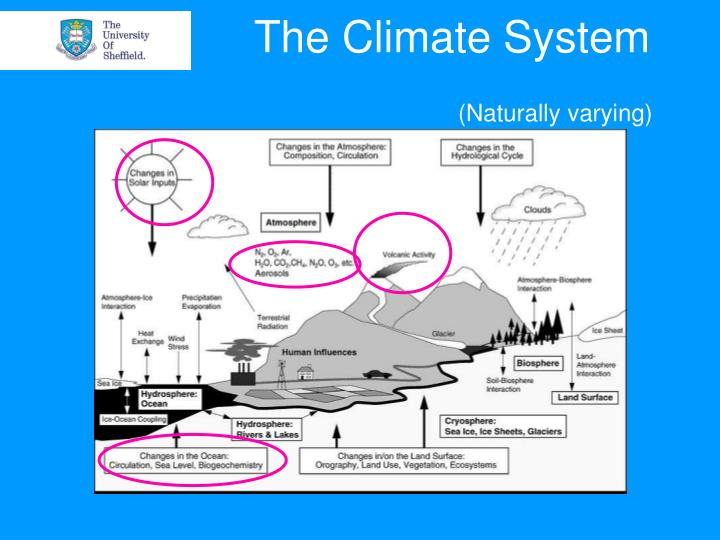 The climate system1