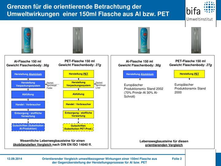 Grenzen für die orientierende Betrachtung der Umweltwirkungen  einer 150ml Flasche aus Al bzw. PET