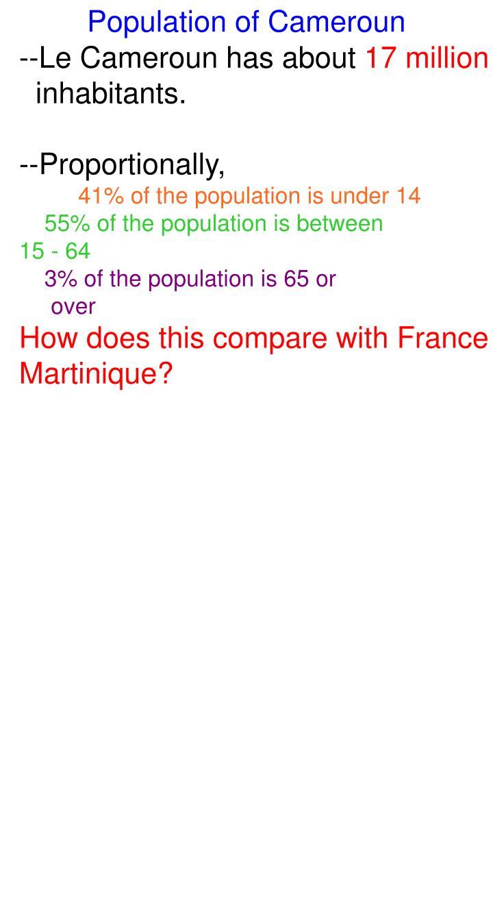 Population of Cameroun