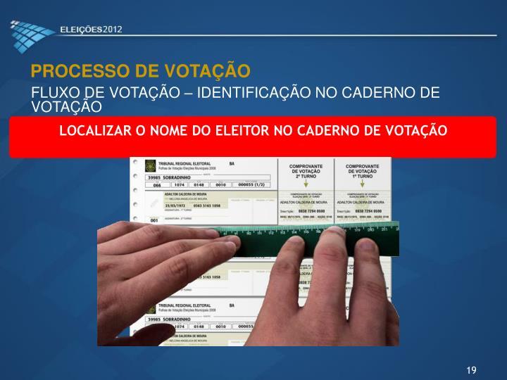 PROCESSO DE VOTAÇÃO
