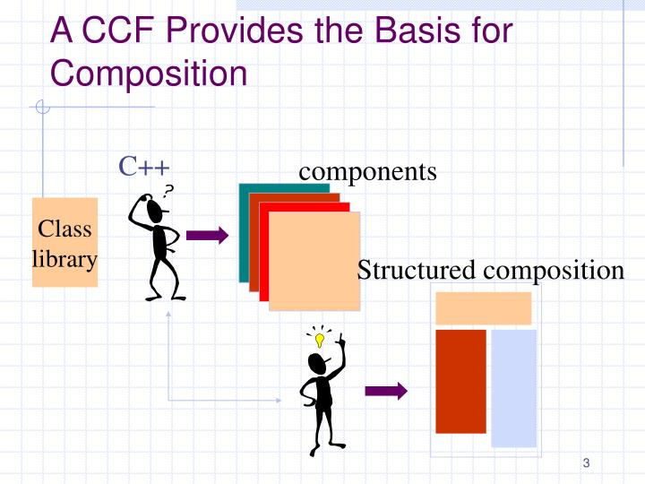 A ccf provides the basis for composition