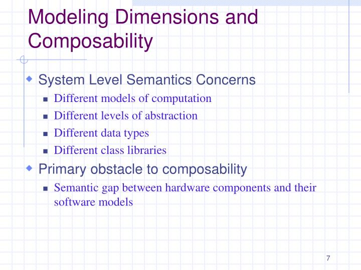 Modeling Dimensions and Composability
