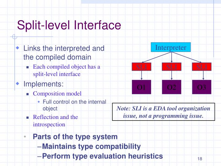 Split-level Interface