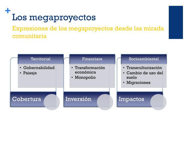 Los megaproyectos