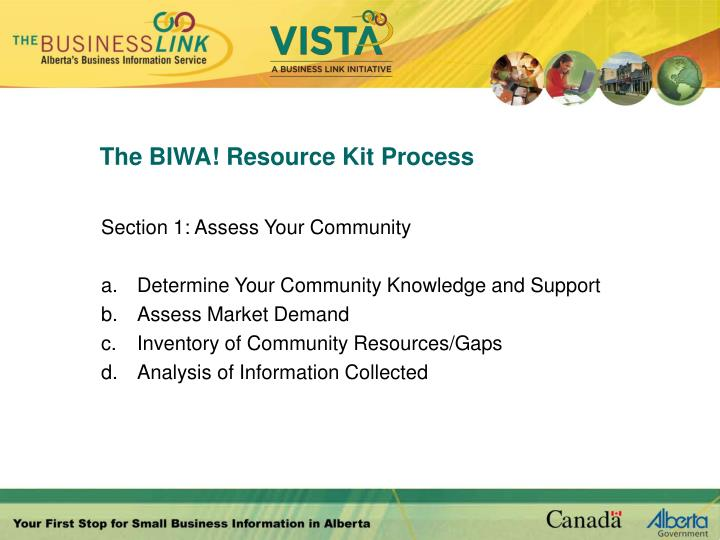 The BIWA! Resource Kit Process