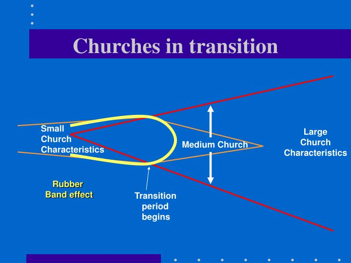 Churches in transition