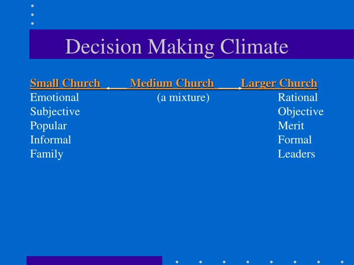 Decision Making Climate
